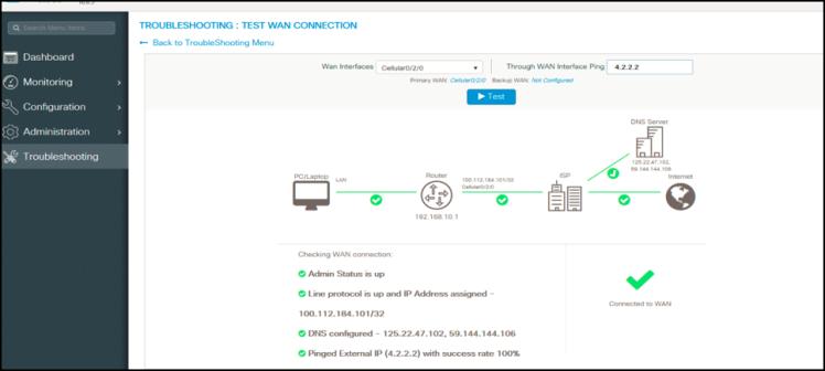 Cisco ISR 1100 WebUI Introduction – Protocoholic