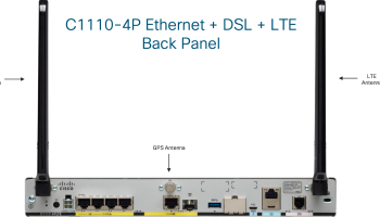 Configuring Cisco ISR 1100 router for 4g/3g Cellular
